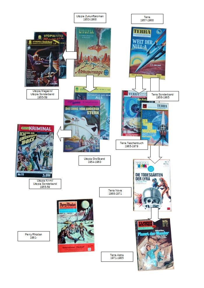 Auswahl an Heftromanen der Verlage Pabel und Moewig